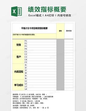 项目绩效指标模板excel表