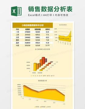 小商品销售数据年中分析表Excel表格模板