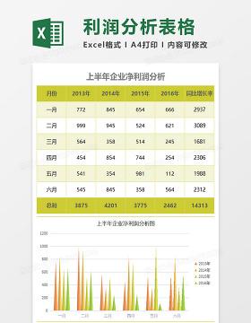 上半年企业净利润分析表Excel模板