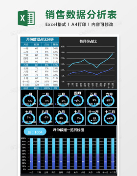 全年12月各月份销售数据占比分析表Excel模板