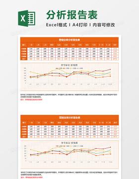 橙色营销业绩分析报告折线图Excel模板