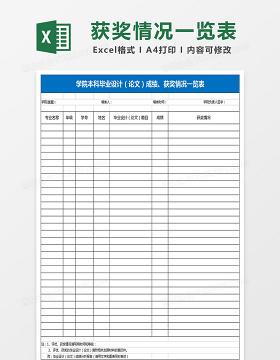学院本科毕业设计论文成绩获奖情况一览表Excel表格