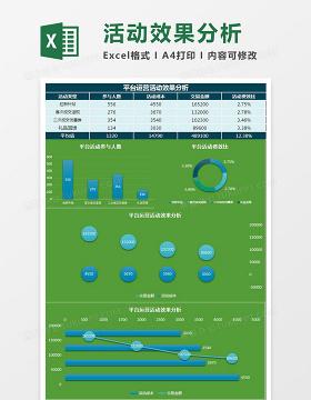 平台运营活动效果分析Excel