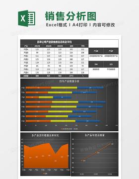 历年产品销售数据分析图表excel模板