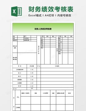 企业财务部门人员绩效考核表