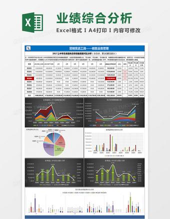 商銷售業績綜合分析excel模板