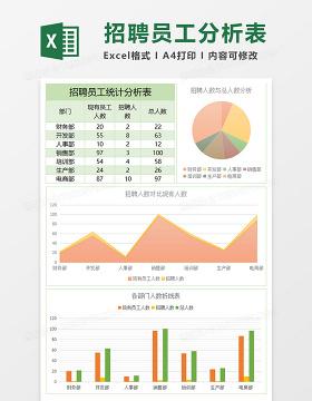 公司招聘员工统计分析表Excel表格模板