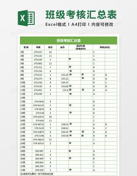 班级考核汇总表 Execl表格