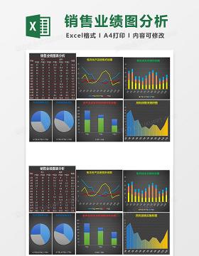 销售业绩分析表Excel模板