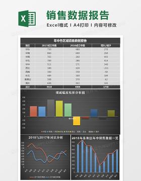 立体年中各区域销售数据报告excel模板