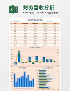 年度财务营收分析报告Excel模板