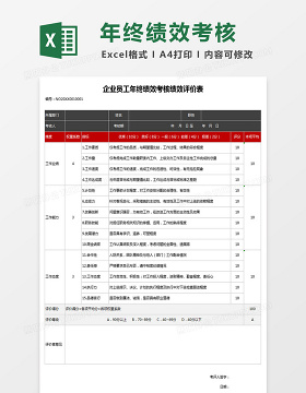 企业员工年终绩效考核绩效评价Excel表格