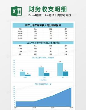 公司财务收支对比报告excel表格模板