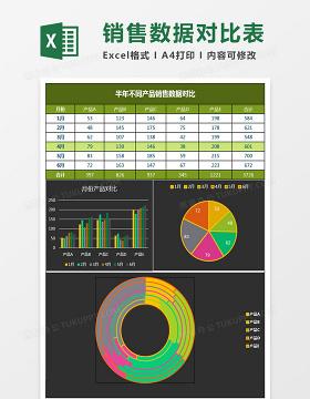 半年不同产品销售数据对比excel表模板