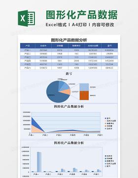 可视化图形化产品数据分析excel模板