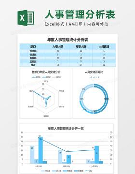 人事管理系统分析excel表格模板