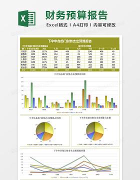 各部门财务支出预算表Excel模板