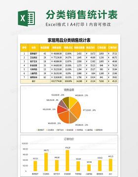 家居用品分类销售统计表excel表格模板