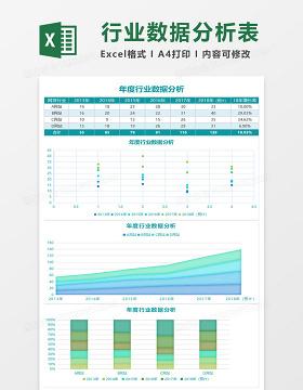行业数据分析Excel模板
