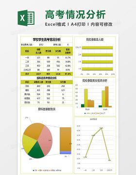 学校学生高考成绩情况分析表Excel模板