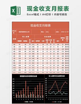 红色简约现金收支月报表Excel图表模板