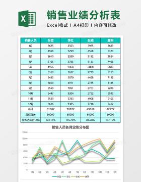 清新销售人员全年业绩统计表excel模板