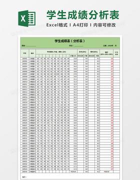 班级学生成绩表(分析表)