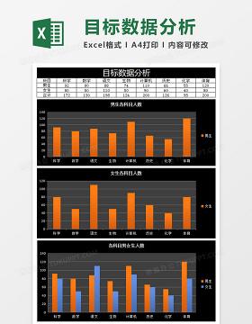 简约目标实际数据分析excel表格模板