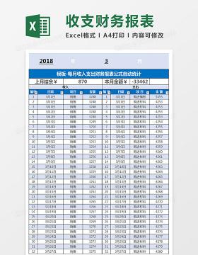 每月收入支出财务报表公式自动统计excel表格