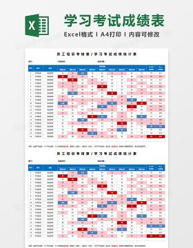 员工培训考核表学习考试成绩统计表Excel模板