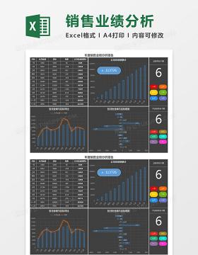 年度销售业绩分析报告模板