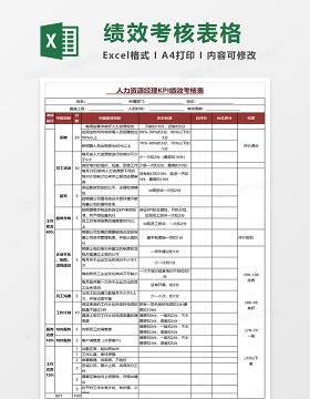 财务经理绩效考核_财务经理绩效考核表_EXCEL表格 【办图网】