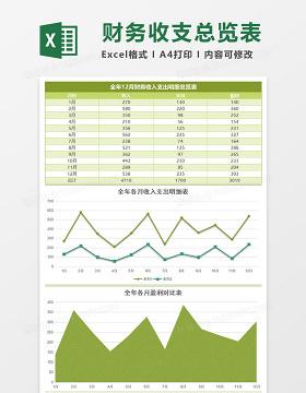 全年财务收入支出明细总览表excel模板