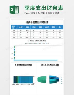 部门经费季度支出财务报表Excel模板