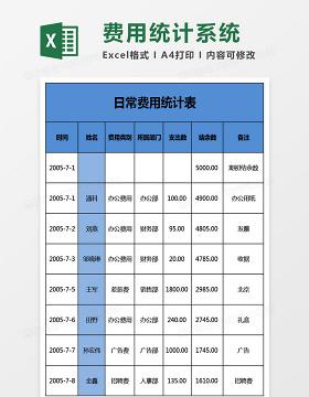 日常费用统计系统表