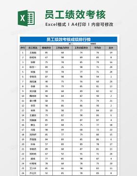 员工绩效考核成绩排行榜Excel表格