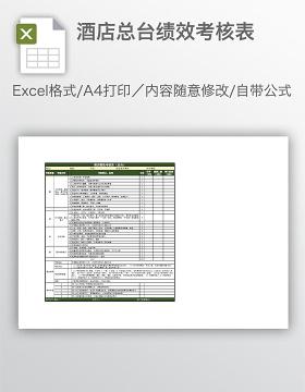 酒店总台绩效考核表