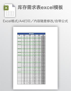 库存需求表excel模板