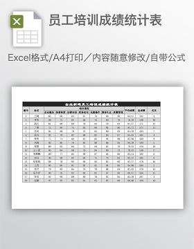 员工培训成绩统计表
