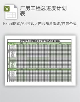 厂房工程总进度计划表