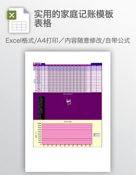 实用的家庭记账模板表格