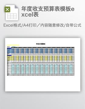 年度收支预算表模板excel表