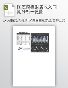 图表模板财务收入同期分析一览图