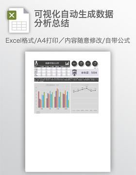 可视化自动生成数据分析总结