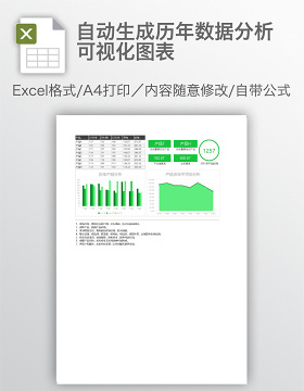 自动生成历年数据分析可视化图表
