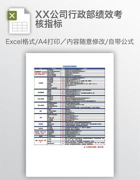 XX公司行政部绩效考核指标