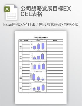 公司战略发展目标EXCEL表格