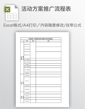 活动方案推广流程表