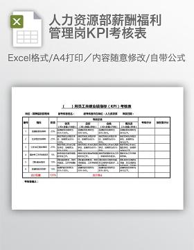 人力资源部薪酬福利管理岗KPI考核表