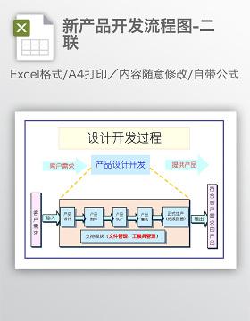 新产品开发流程图-二联